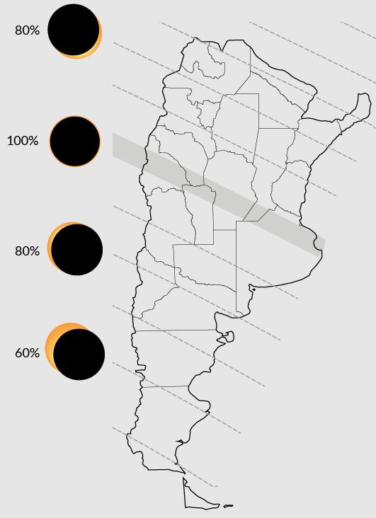 Cómo se verá el eclipse desde los distintos puntos de Argentina