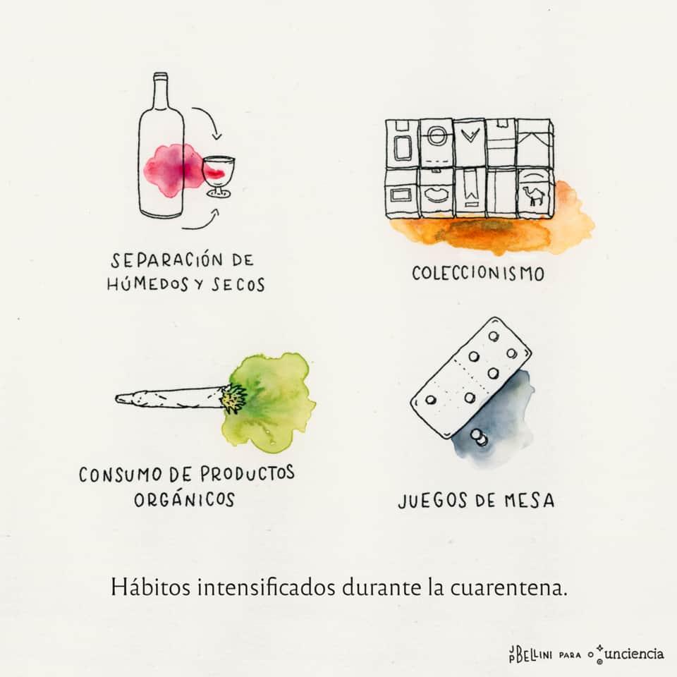 Consumo de sustancias psicoactivas durante la cuarentena