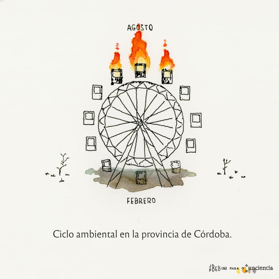 Córdoba - Incendios e inundaciones