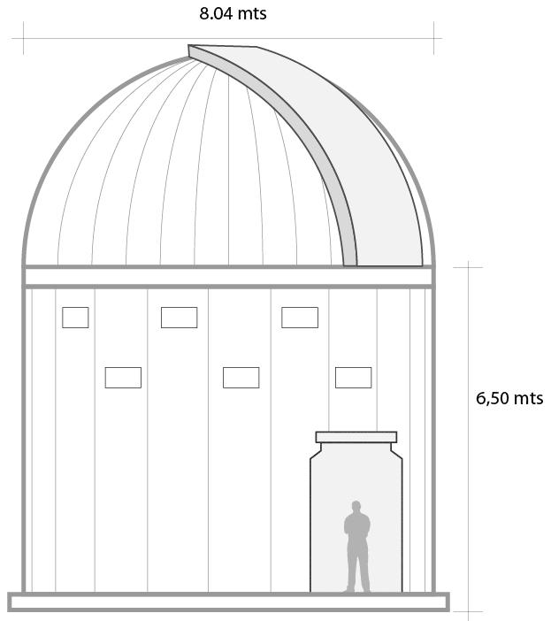 Edificio y cúpula del proyecto ABRAS