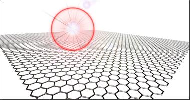 Un láser de luz infrarroja abriría nuevas posibilidades para el uso del material más delgado del universo
