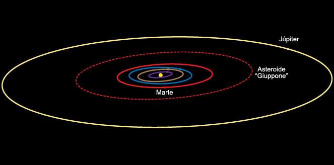Nombran a un asteroide en reconocimiento a joven astrónomo del OAC